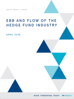 Ebb and Flow of the Hedge Fund Industry